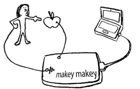 Feel Like Makey Makey Some Music?