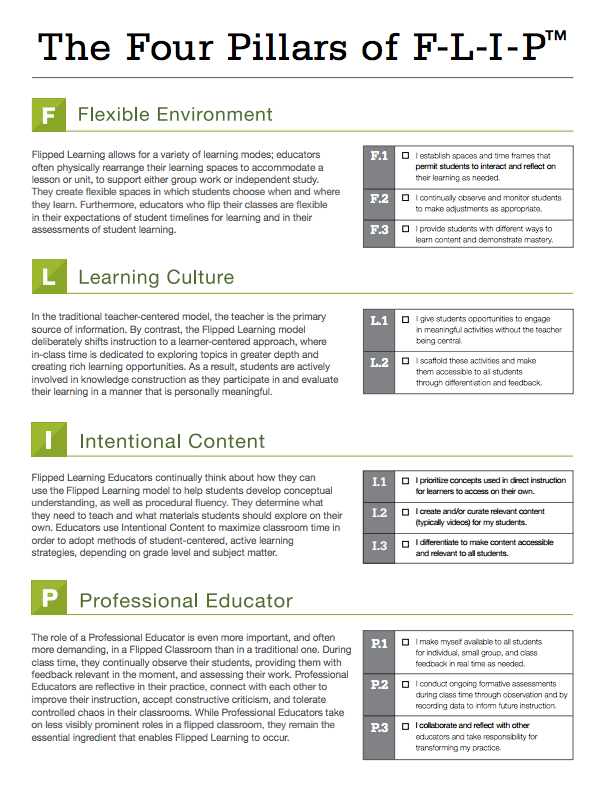 flipped essay The flipped classroom approach has been used for years in some disciplines beyond the essay: making student thinking visible in the humanities.